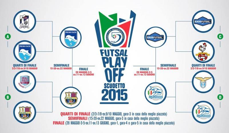 tabellone-semifinali-playoff-calcio-a-5-2015-foto-fb-divisione-calcio-a-5.jpg