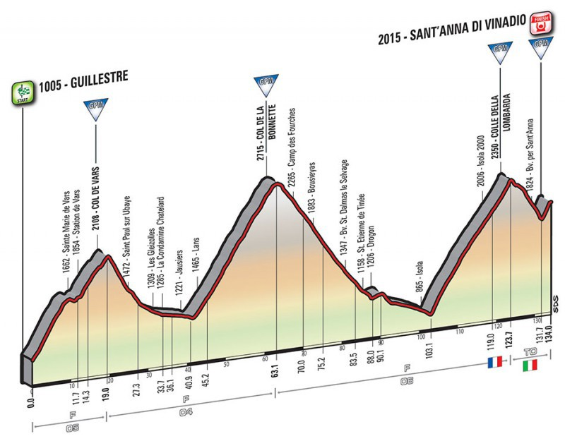 Tappa-20-Giro-2015-Vinadio.jpg