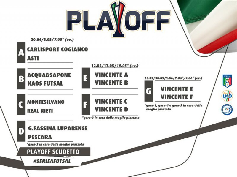 Playoff_Divisione-calcio-a-cinque.jpg