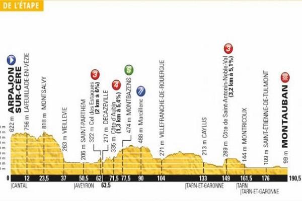tour-de-france-etape-6-arpajon-sur-cere-montauban.jpg