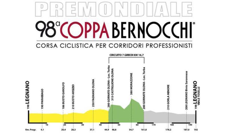 Ciclismo-Percorso-Coppa-Bernocchi-Federciclismo.jpg