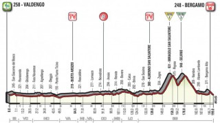 Giro d'Italia 2017, quindicesima tappa: Valdengo-Bergamo. Percorso da Classica