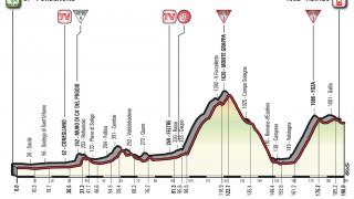 Giro d'Italia 2017, ventesima tappa: Pordenone-Asiago. Ultima grande battaglia