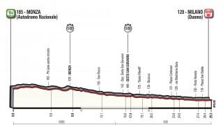 Giro d'Italia 2017, ventunesima tappa: Monza-Milano. Cronometro finale con arrivo in Piazza Duomo