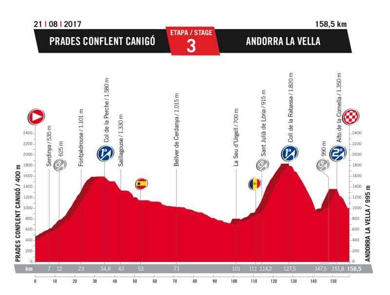 Ciclismo, Nibali guarda alla Vuelta: