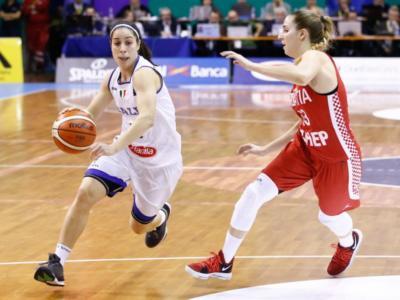 Basket femminile, cinque partite amichevoli per l'Italia nelle prossime due settimane