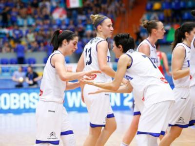 Basket femminile, Qualificazioni Europei 2019: ITALIA, CHE AUTORITÀ! Vittoria nettissima in Svezia, le azzurre in corsa per la fase finale!