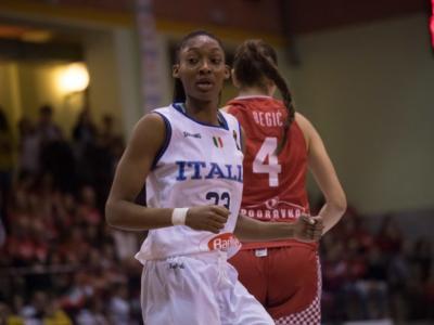 Basket, Qualificazioni Europei 2019: l'Italia cerca conferme contro la Macedonia. Vincere per rilanciarsi definitivamente
