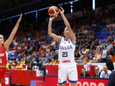 Basket femminile, Qualificazioni Europei 2019: la situazione del girone dell'Italia. Con la Svezia sarà già decisiva