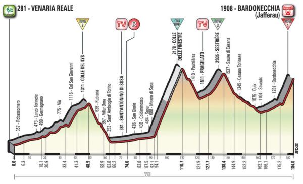 Giro d'Italia 2018, diciannovesima tappa Venaria Reale Bardo