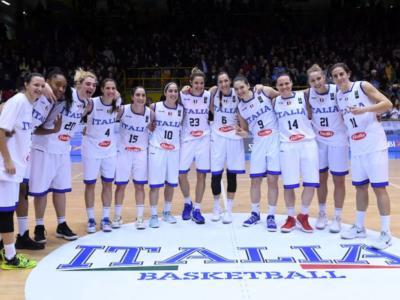 Basket femminile, i criteri di qualificazione alle Olimpiadi di Tokyo 2020. Europei 2019 tappa obbligata