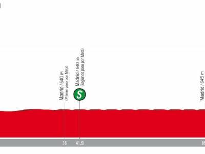 Vuelta a España 2018, ventunesima tappa: Alcorcòn-Madrid. Passerella finale, Elia Viviani per l'ultimo sigillo