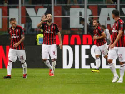 LIVE Cagliari-Milan in DIRETTA: pareggio per 1-1. Decidono Joao Pedro ed Higuain