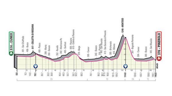 LIVE Giro d'Italia 2019, Cuneo Pinerolo in DIRETTA: si comin