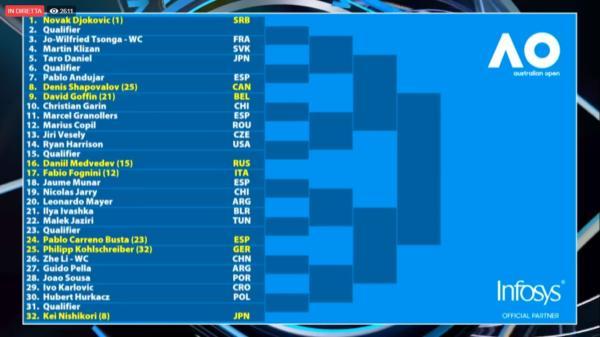 Australian Open, bene gli italiani: avanti anche Nadal e Sharapova