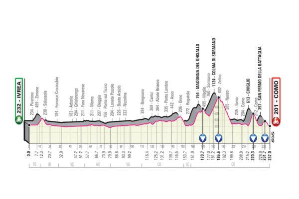 Giro d'Italia 2019, quindicesima tappa Ivrea Como: percorso,