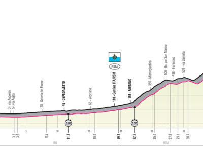 Giro d'Italia 2019, nona tappa Riccione-San Marino (cronometro individuale): percorso, favoriti e altimetria. Frazione chiave per la classifica