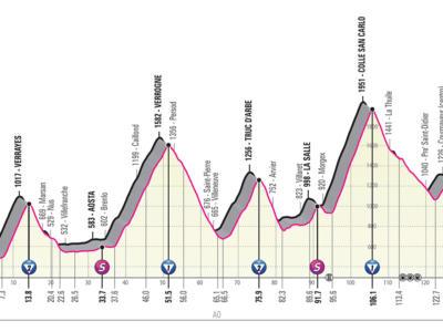 Giro d'Italia 2019, quattordicesima tappa Saint-Vincent-Courmayeur: percorso, favoriti e altimetria. Tappone tremendo col micidiale San Carlo