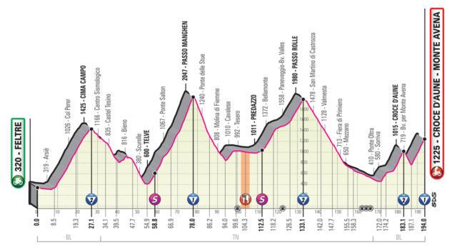 Giro d'Italia 2019, ventesima tappa Feltre-Croce d'Aune (Monte Avena): percorso, favoriti e altimetria. L'ultimo tappone sulle Dolomiti