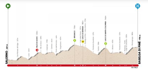 Tour of the Alps oggi |  terza tappa Salorno-Baselga di Pinè |  percorso |  altimetria e
