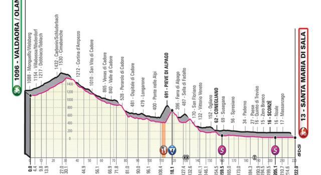 Giro d'Italia 2019, diciottesima tappa Valdaora-Santa Maria di Sala: percorso, favoriti e altimetria. Ultima chance per i velocisti rimasti, occhio alle fughe