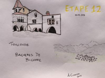 Tour de France 2019, orari di partenza e arrivo della dodicesima tappa Toulouse-Bagnères-de-Bigorre: i paesi che verranno attraversati