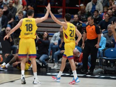 Basket, Eurolega 2019-2020: risultati 20 novembre. Barça facile contro il Fener, Vitoria supera il CSKA
