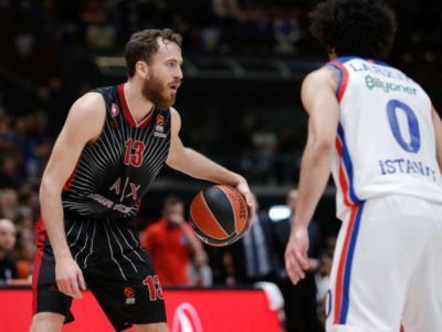Basket, Eurolega 2019-2020: Olimpia Milano a caccia dell'impresa sul campo dell'Efes capolista