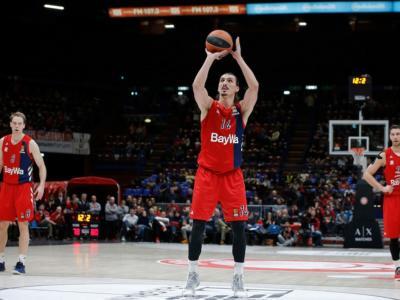 Basket, Eurolega 2020: 21^giornata. Il Bayern sorprende il Maccabi, vittorie di CSKA e Barcellona