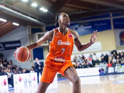 Basket femminile, Eurolega 2020: Schio spettacolo, sbanca Montpellier ed è seconda nel girone! Venezia eliminata, corre per l'EuroCup