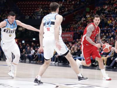 Coppa Italia basket 2020, il tabellone della Final Eight: orari, programma, orari, tv, streaming