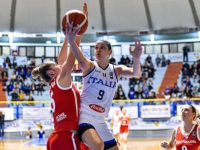 Basket femminile: Cecilia Zandalasini torna in WNBA per il 2020, ancora con le Minnesota Lynx