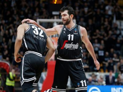 Virtus Bologna-San Lorenzo de Almagro in tv, Coppa Intercontinentale basket 2020: orario, programma e streaming