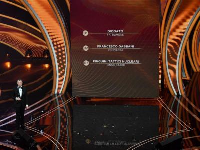 """Sanremo 2020, i risultati del televoto: il pubblico da casa aveva premiato Francesco Gabbani con """"Viceversa"""""""