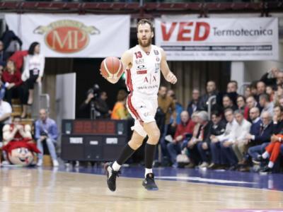 Basket, primi movimenti di mercato per la stagione 2020-2021. Milano tiene metà squadra, movimenti in divenire delle altre big
