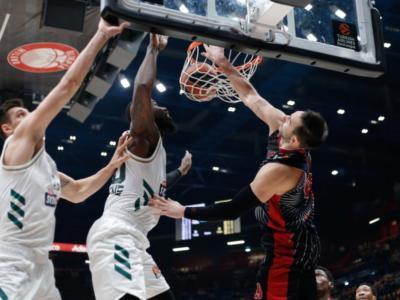 Basket, le squadre italiane qualificate per le Coppe europee 2020-2021. Olimpia Milano in Eurolega, poi quadro da definire nel complesso