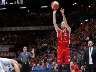 Basket, le squadre italiane ammesse alle Coppe Europee 2020-2021: Milano in Eurolega, sei team in campo
