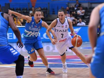 Basket femminile, mercato 2020-2021: gli acquisti già ufficiali. Schio, roster per l'Europa. Tante novità dietro il Famila