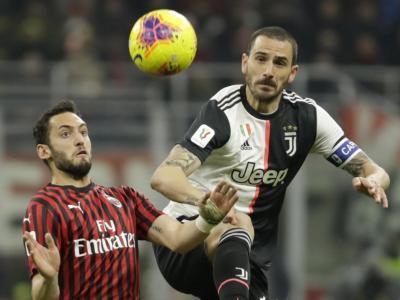 Coppa Italia 2020: strette di mano vietate tra capitani e giocatori. Le norme sanitarie da rispettare