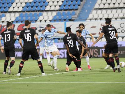 Calcio, Serie A 2020: il Milan si salva a Ferrara, Sassuolo corsaro a Firenze. Successi anche per Samp e Verona