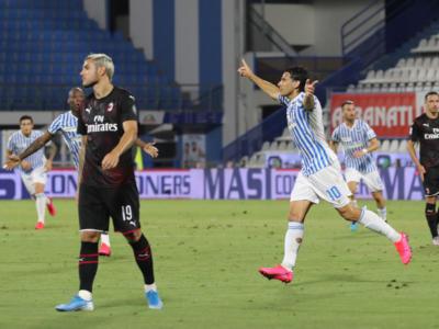VIDEO SPAL-Milan 2-2: highlights, gol e sintesi. Un autogol salva i rossoneri