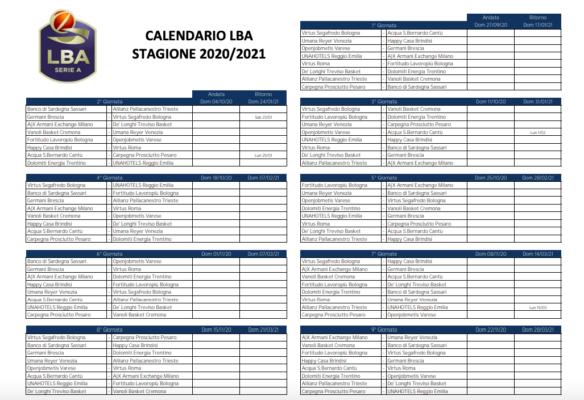 Basket, Serie A 2020 2021: il calendario completo. Si ricomincia