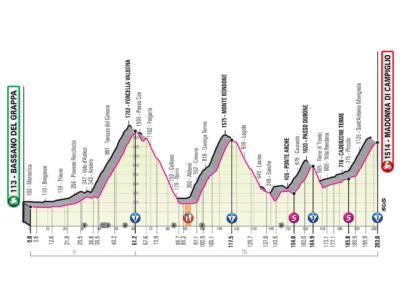 Giro d'Italia 2020, la tappa di oggi Bassano del Grappa-Madonna di Campiglio: percorso, altimetria, favoriti. Primo tappone sulle Dolomiti!