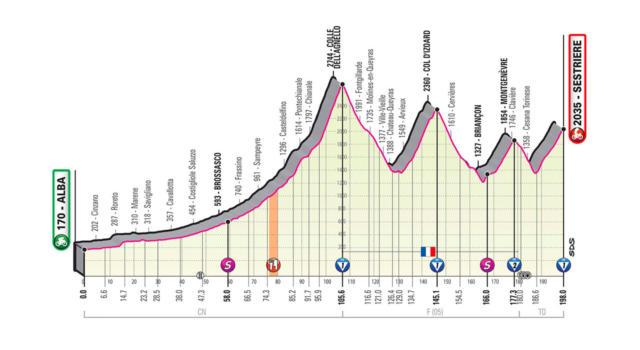 Giro d'Italia 2020, ventesima tappa Alba-Sestriere: percorso e altimetria