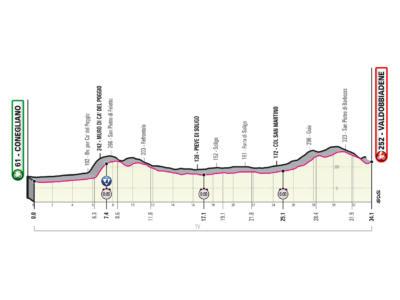 Giro d'Italia 2020, la tappa di oggi Conegliano-Valdobbiadene: percorso, altimetria, favoriti. La crono scaverà solchi importanti