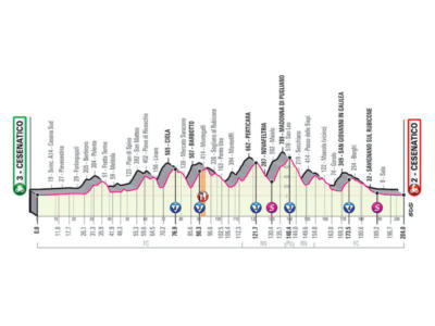 Giro d'Italia 2020, la tappa di oggi Cesenatico-Cesenatico: percorso, altimetria, favoriti. Un 'mangia e bevi' dal profumo di imboscata!