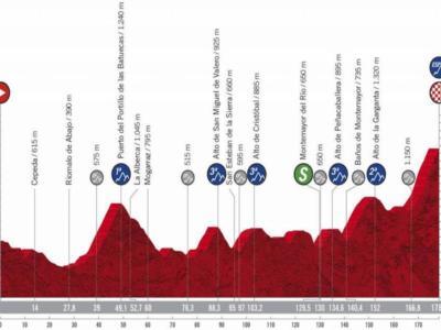Vuelta a España 2020, la tappa di oggi Sequeros-Alto de la Covatilla: percorso, altimetria, favoriti. Il tappone decisivo
