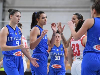 Basket femminile, Qualificazioni Europei 2021: Italia nella bolla di Istanbul a febbraio