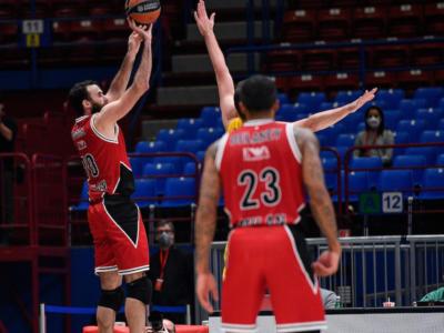 Olimpia Milano-Khimki Mosca oggi, Eurolega basket: orario, tv, programma, streaming