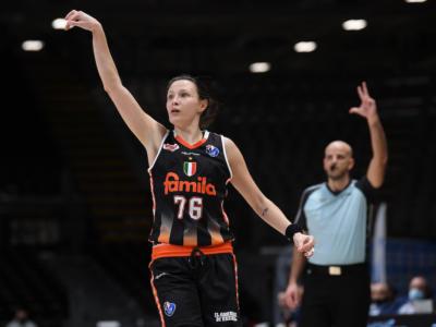 Basket femminile, le migliori italiane della Coppa Italia. Giorgia Sottana la guida del gruppo azzurro di Schio